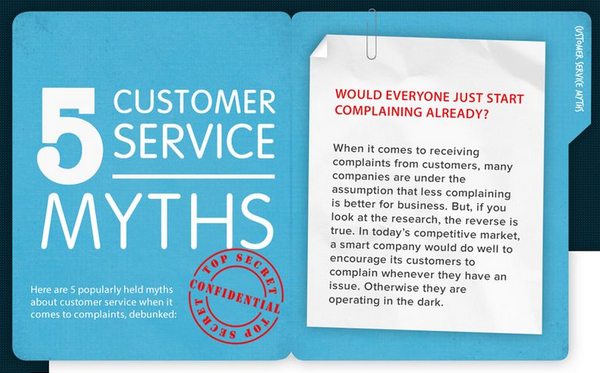 Salesforce Customer Service Myths