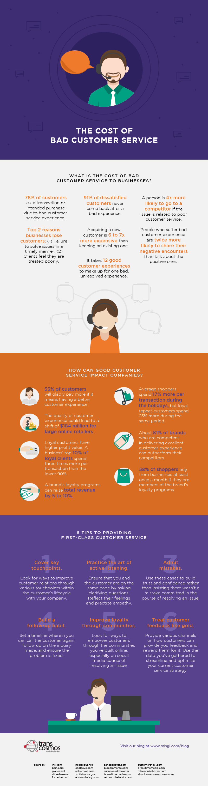 cost-of-bad-customer-service-infographic-4