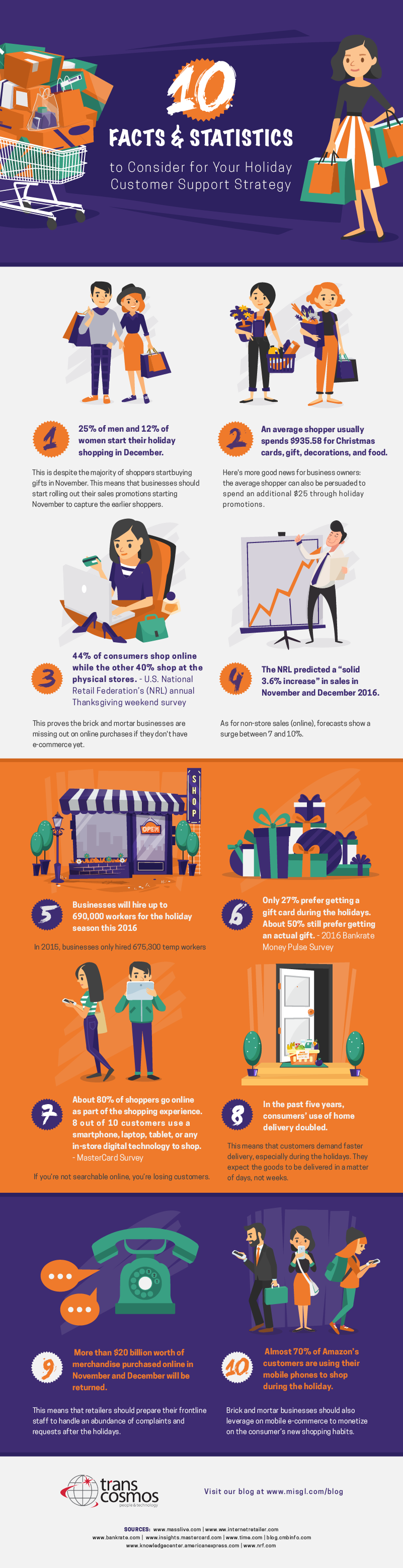merlin-holiday-customer-support-strategy-infographic-1