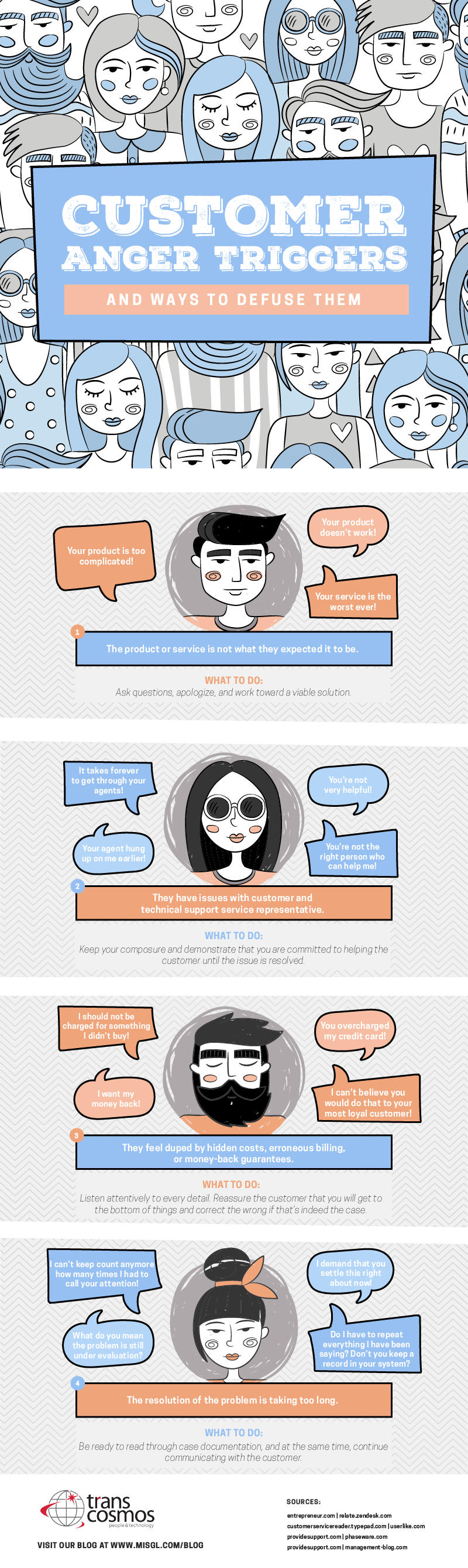 Customer-Anger-Triggers-and-Ways-to-Defuse-Them-infographic
