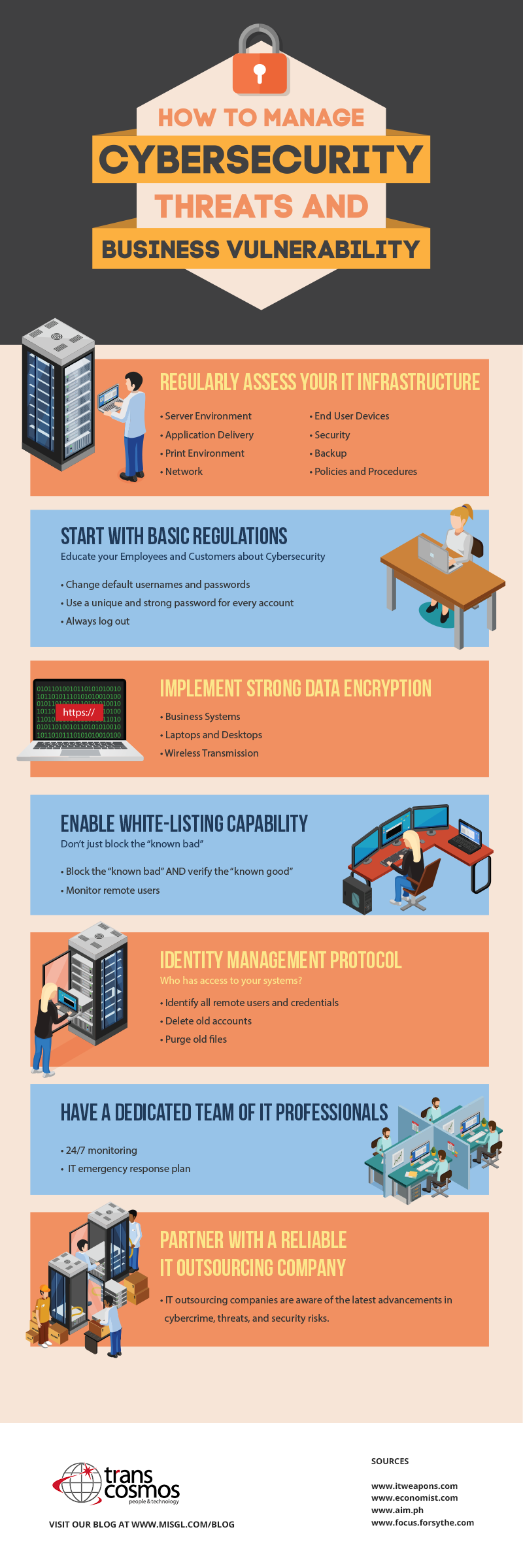 infographic-how-to-manage-cyber-security-business-vulnerability
