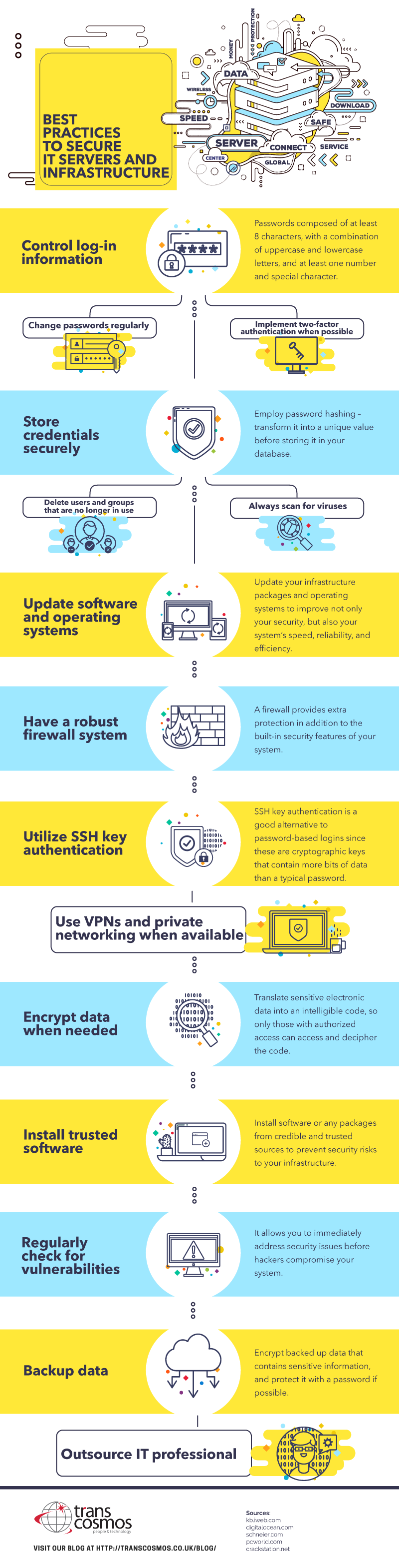 Best-Practices-to-Secure-IT-Servers-and-Infrastructure-infographic