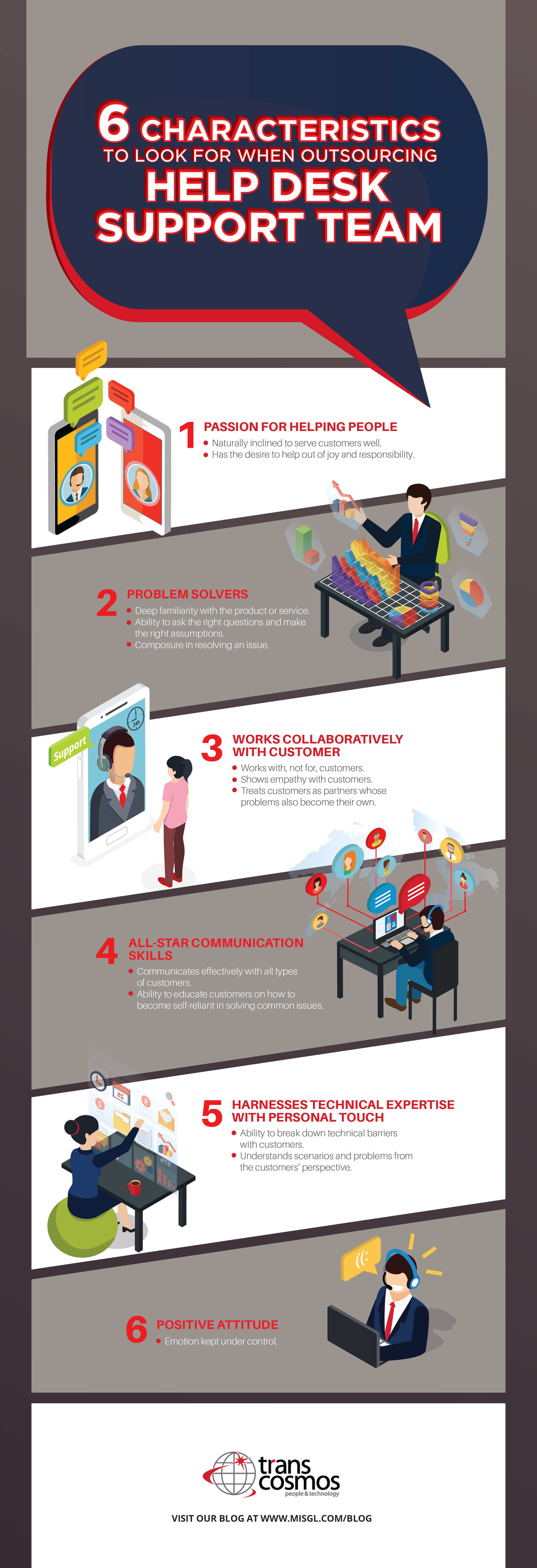 Infographic-6 Characteristics to Look for When Outsourcing Help Desk Support Team