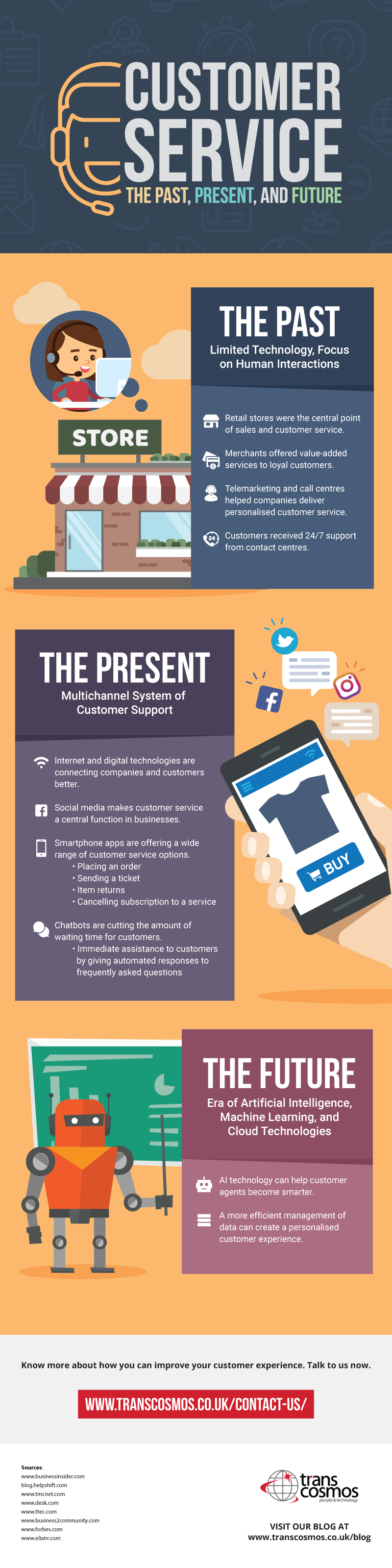 customer-service-past-present-future-infographic