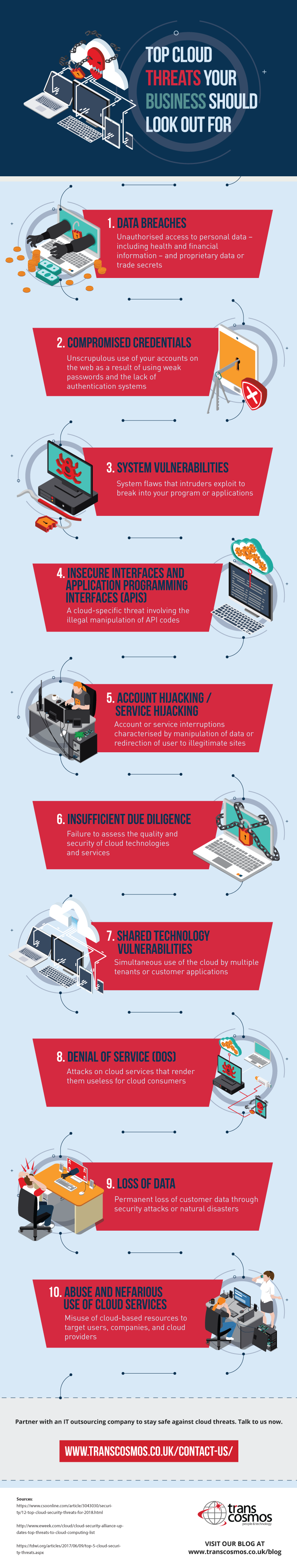 Top Cloud Threats Your Business Should Look Out For [Infographic]