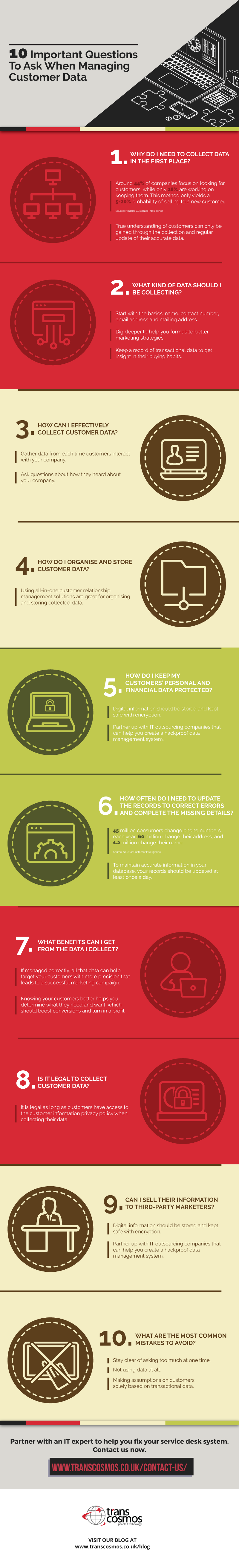 10 Important Questions to Ask When Managing Customer Data [Infographic]