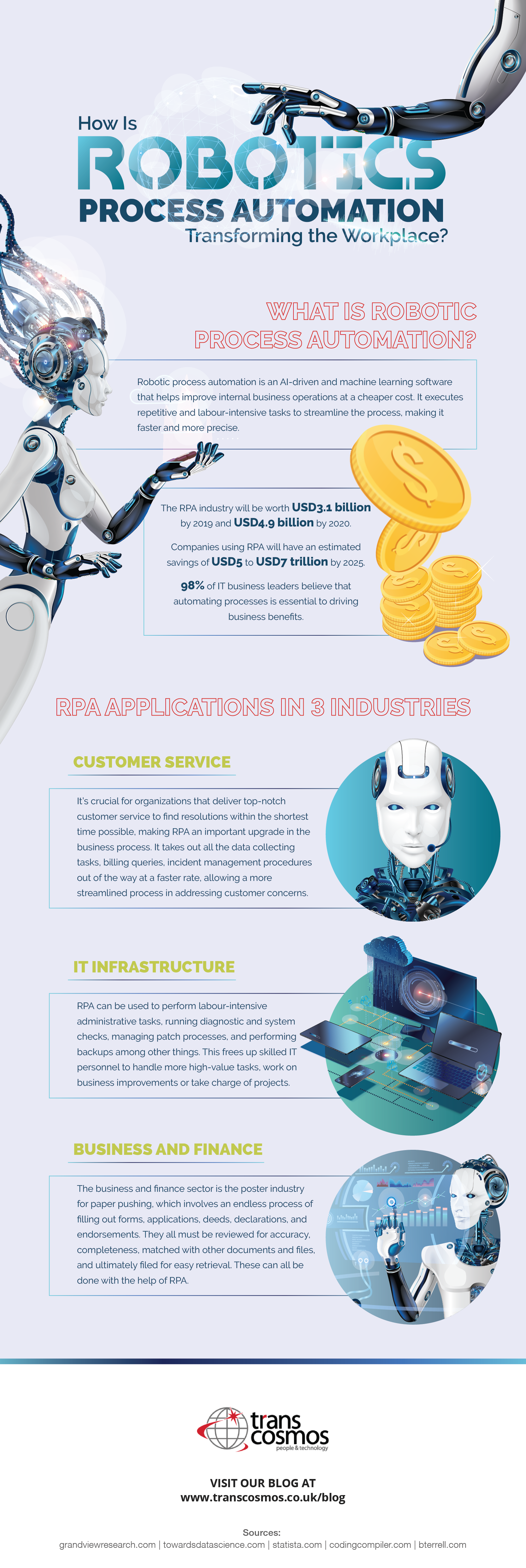 Infographic of robotic process automation statistics and applications